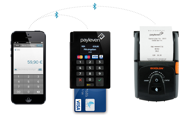 Sistema de pago de Payleven