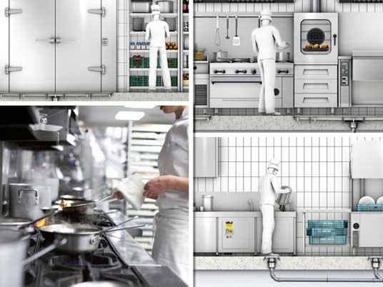Diferentes zonas de la cocina donde se implanta el sistema HygieneFirst
