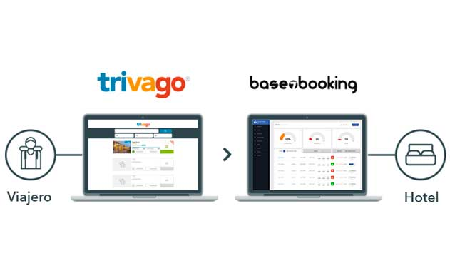 Pantallas de base7booking y trivago