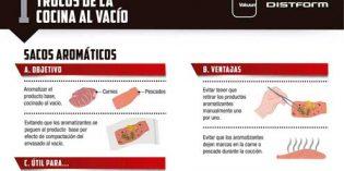 Trucos de la cocina al vacío: sacos aromáticos (infografía)
