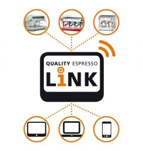 Esquema de Quality Espresso Link