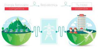 Ecovatios: soluciones para reducir hasta en un 40% el consumo eléctrico de los hoteles