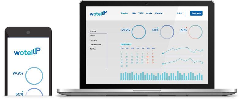 Pantallas de WotelUp en PC y móvil