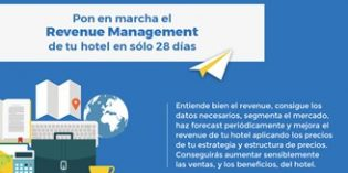 Curso on-line de Revenue Management Avanzado