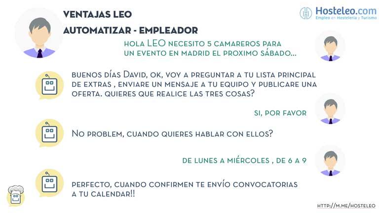 Chatbox Leo de Hostelea, conversación con empleador