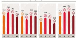 """El sector hotelero, """"moderadamente optimista"""" ante primavera y Semana Santa"""