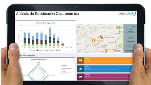 profesionalhoreca Food Data