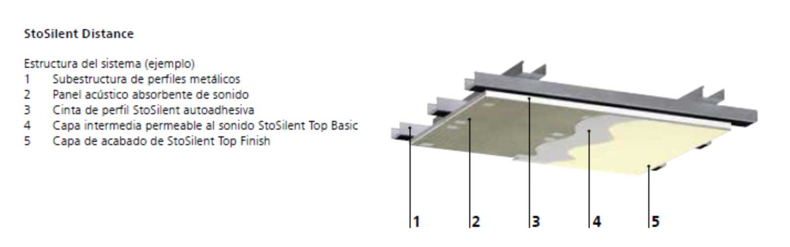 Techo acústico StoSilent Distance 100