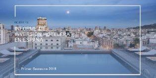 Las grandes operaciones de compra de carteras hoteleras acaparan el 60% de la inversión hotelera en España en el primer semestre