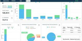 Hosteltáctil Direct: controla en tiempo real lo que ocurre en tu establecimiento