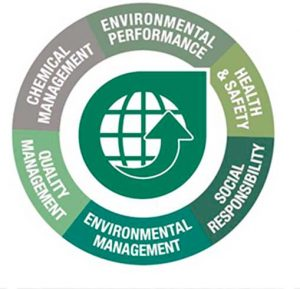 Profesionalhoreca, certificado step, sostenibilidad
