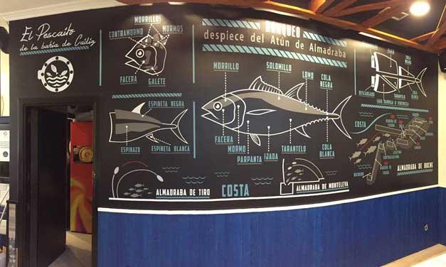 Profesionalhoreca, mural, Delta, lo más visto en ProfesionalHoreca