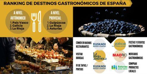 profesionalhoreca turismo gastronomico