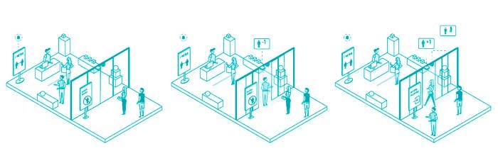 Profesionalhoreca, gráficas de la solución Interaction Care, de Beabloo