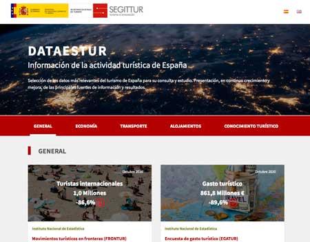 Profesionalhoreca, web Dataestur