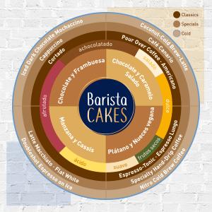Profesionalhoreca, rueda de aromas de Barista Cakes