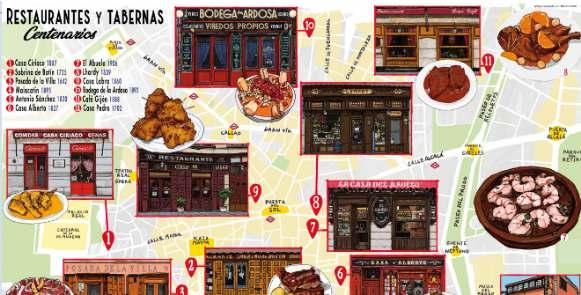 Profesionalhoreca, mapa de los restaurantes centenarios de Madrid