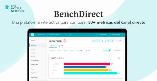 Profesionalhoreca, BenchDirect