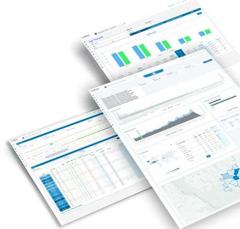 Profesionalhoreca - Informes de revenue management de Lybra
